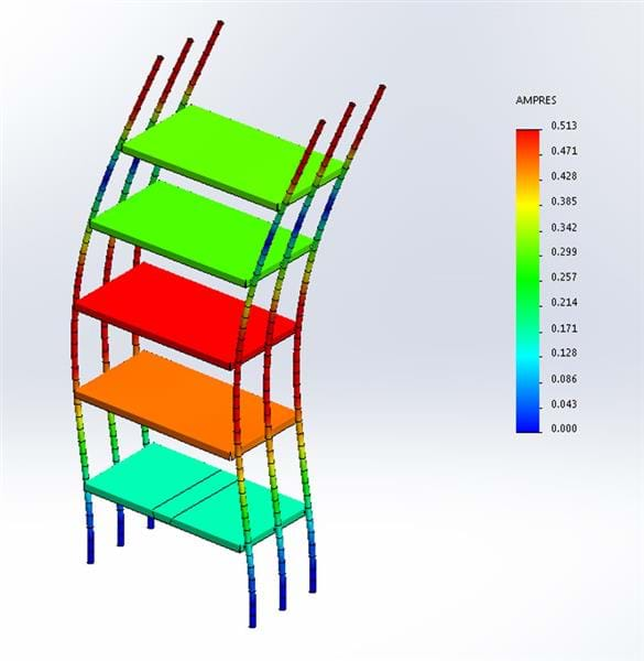 Frequency analysis in solidworks 3d cad design ccuart Gallery