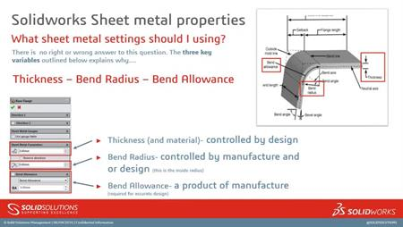 Sheet Metal - Bend Allowance, Bend Radius and Blank Sizes