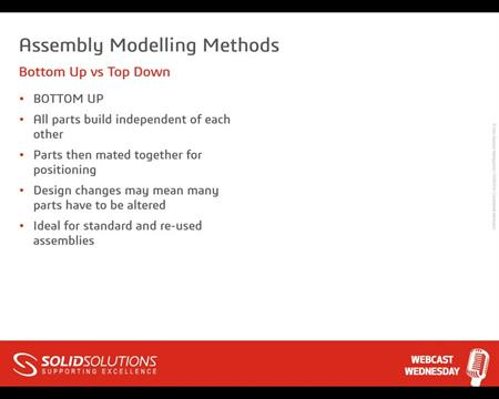 Top Down Modelling – Best Practice