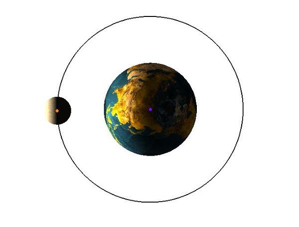 Simulate the Eclipse
