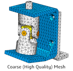 Coarse High Quality Mesh
