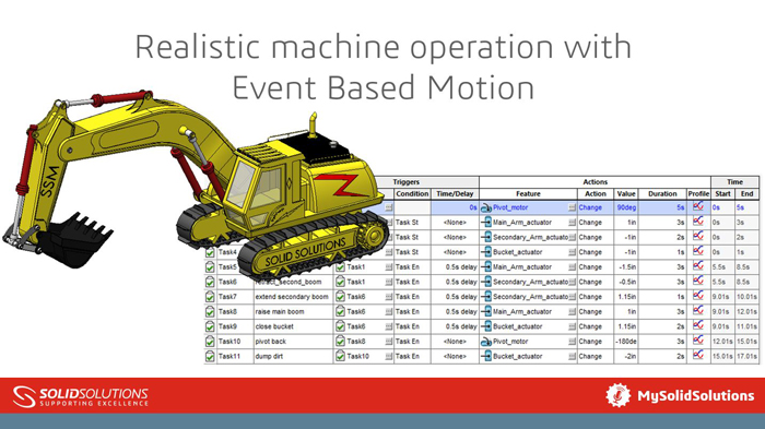 SOLIDWORKS Event Based Motion