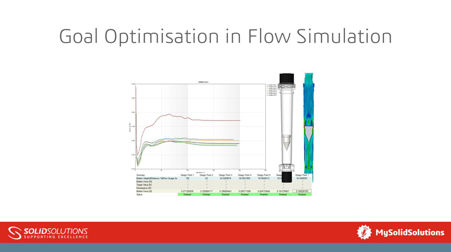 Flow Simulation Webcast