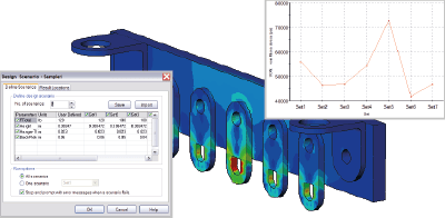 SOLIDWORKS Design Optimisation