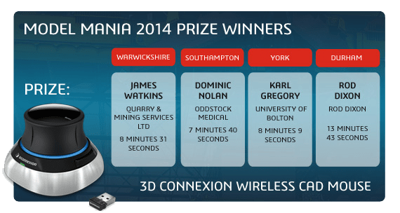 SOLIDWORKS 2014 Launch Model Mania Prize Winners