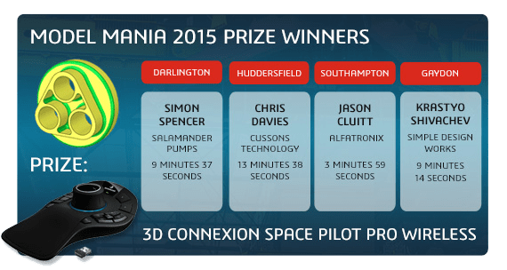 SOLIDWORKS 2015 Launch Model Mania Prize Winners