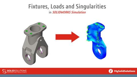 SOLIDWORKS Simulation - Fixtures, Loads and Singul
