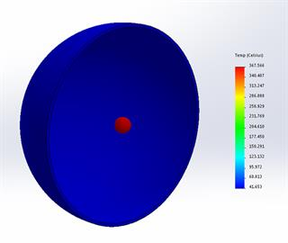 Radiation in Thermal Simulation Studies