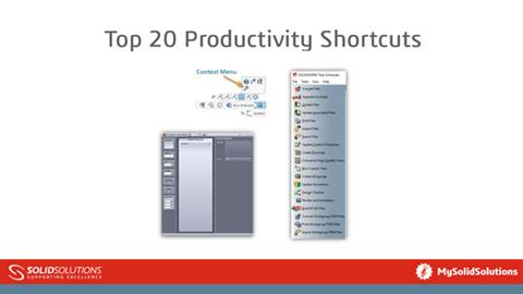 Top 20 Productivity Shortcuts