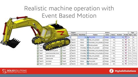 Realistic machine operation with Event Based Motio