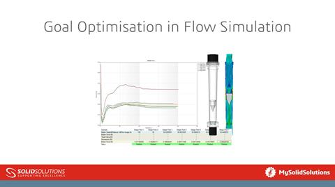 What if Analysis in Flow Simulation